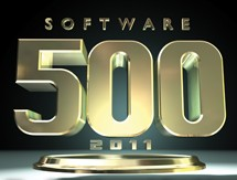 Hexacta among the 500 leading software companies