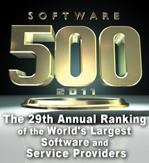 Learn the awards and recognitions that our outsourcing software development company from Argentina won here!