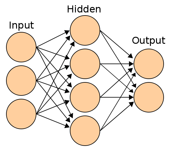 tensor1