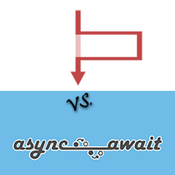 Task Run vs Async Await | Hexacta
