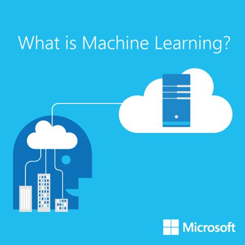 Introduction To Machine Learning On Microsoft Azure Hexacta