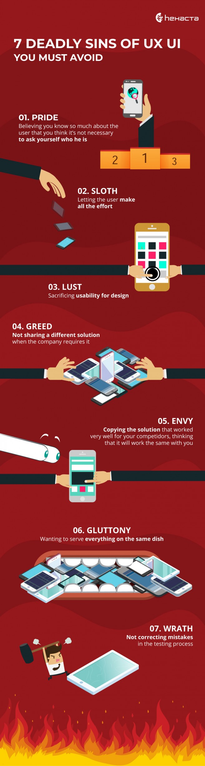 Infographic: 7 Deadly sins of UX UI design you have to avoid