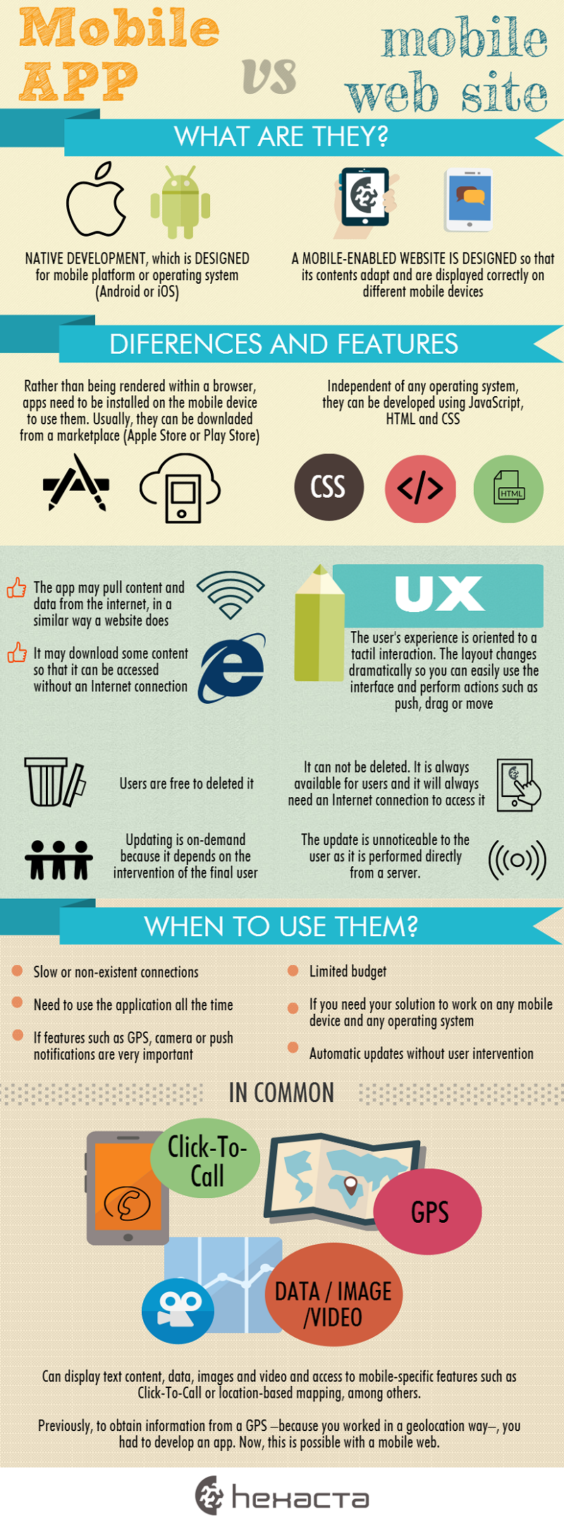mobile website or mobile app infographic
