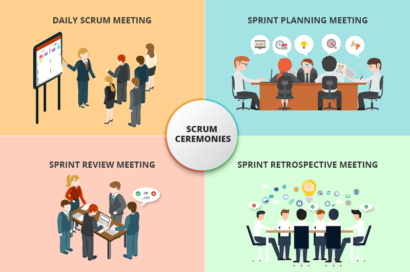 why scrum doesn't work_scrum_ceremonies