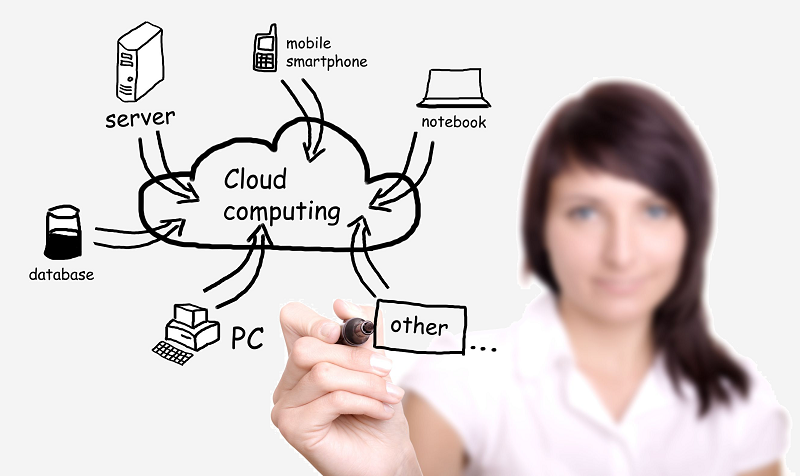 PaaS and IaaS Cloud Computing Hexacta