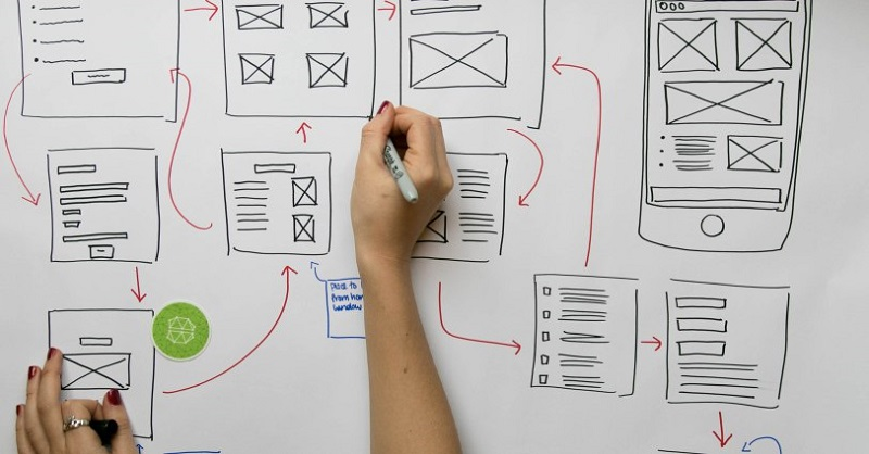 How to combine Agile and UX design5